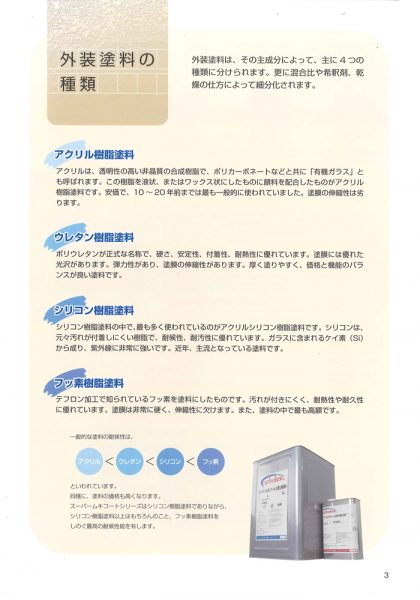 超耐候性無機ハイブリット塗料 スーパームキコート